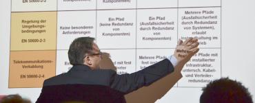 Fit für das genormte Rechenzentrum – DIN EN 50600 (Berlin)