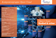 Flyer: Open Cloud – flexibel und sicher