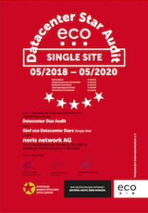 Nürnberg Süd (NBG 6) – noris network AG, Nürnberg