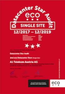 Antonigasse (Housing und Hosting-Center) – A1 Telekom Austria AG