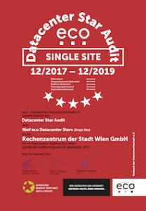 RZ@Star22 – Rechenzentrum der Stadt Wien GmbH