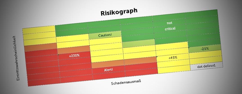 Risikodarstellung und Bewertung von Rechenzentren und IT-Unternehmen 1