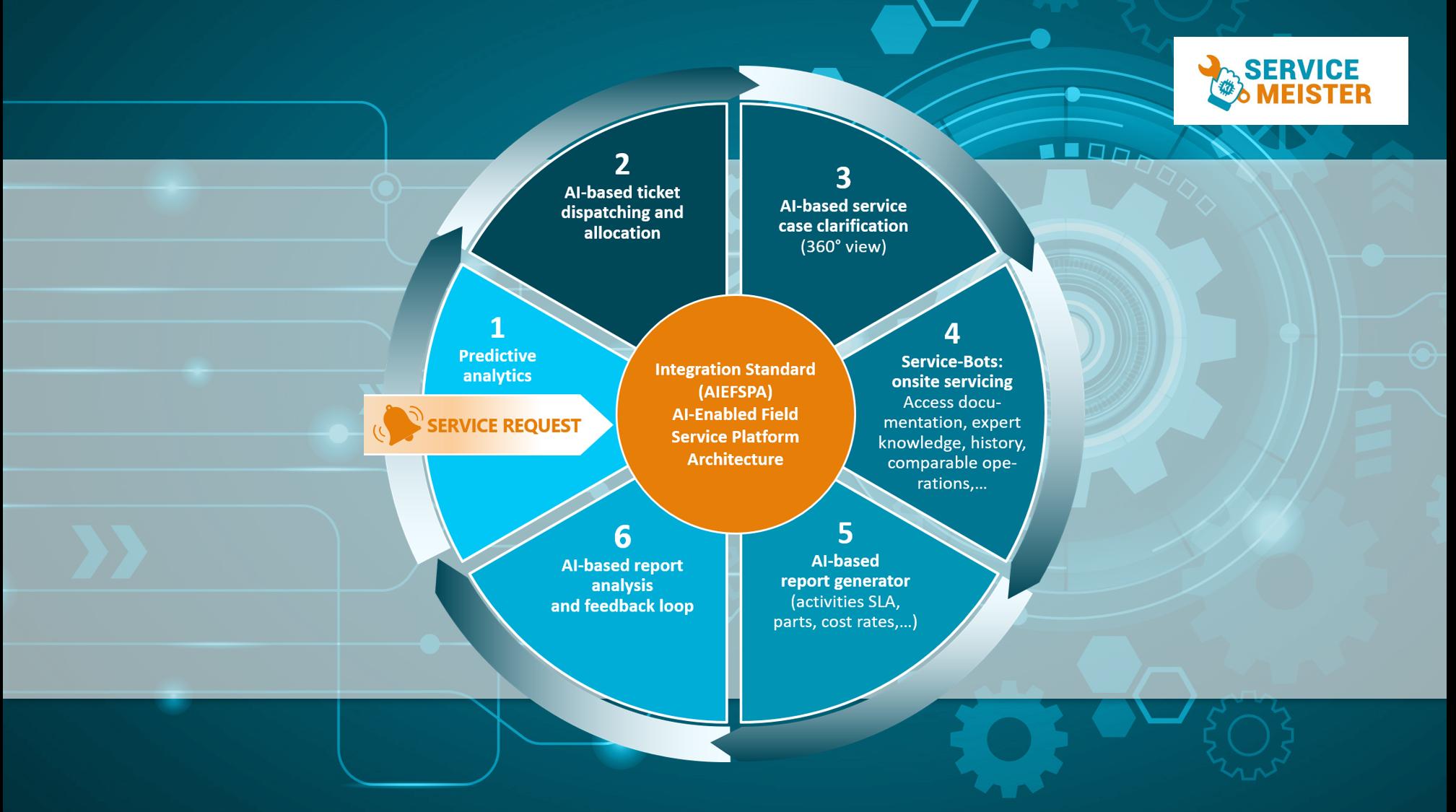 Das Open Source Curriculum für Unternehmenstraining zu KI und Digitalisierung