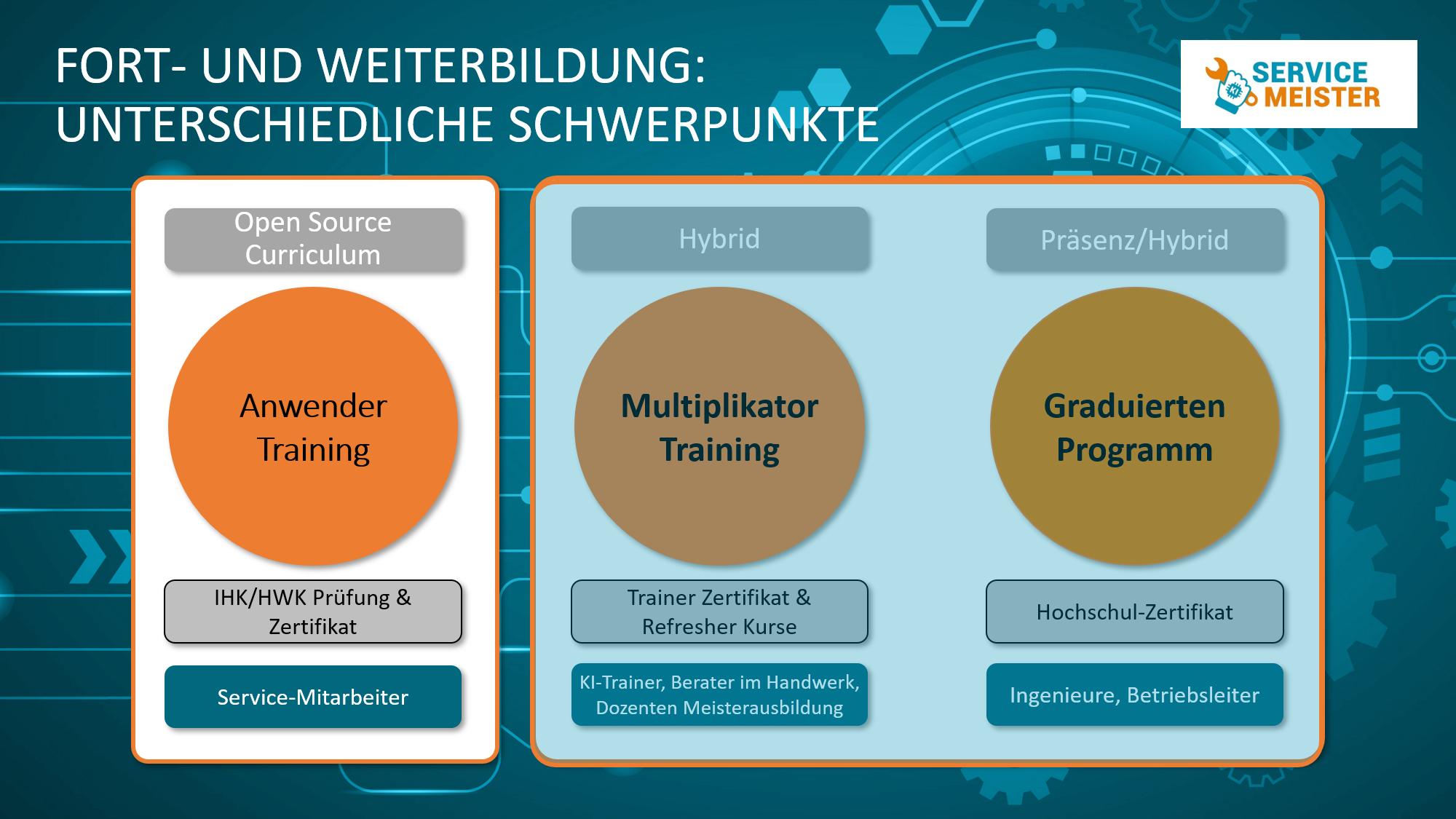 Das Open Source Curriculum für Unternehmenstraining zu KI und Digitalisierung 1