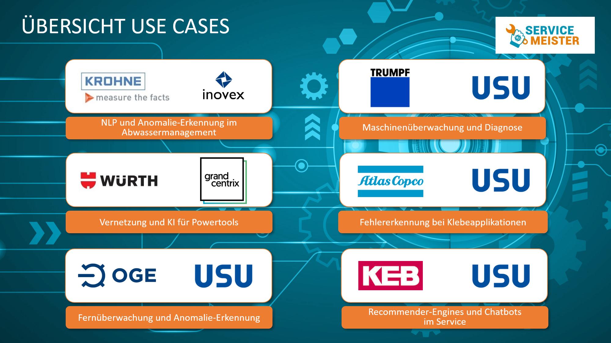 Das Open Source Curriculum für Unternehmenstraining zu KI und Digitalisierung 2